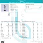 coa cbd works pet oil 100mg