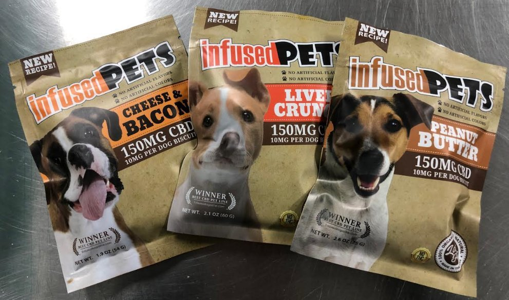 CBD Edibles for Pets