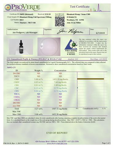 illuminati cbd tincture testing